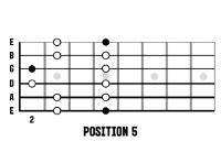 Position 5