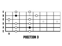 Position 3